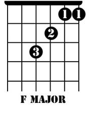 f-chord-diagram